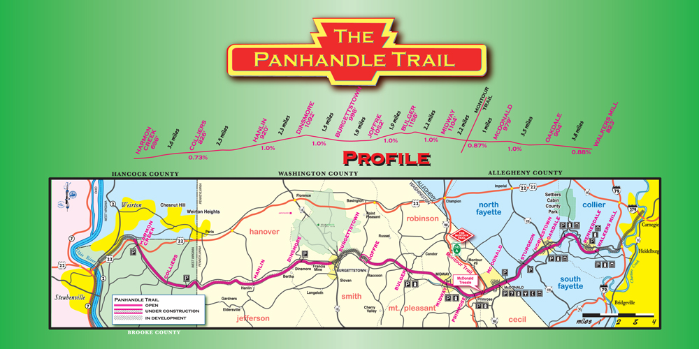 Maps | Collier Friends of the Panhandle Trail